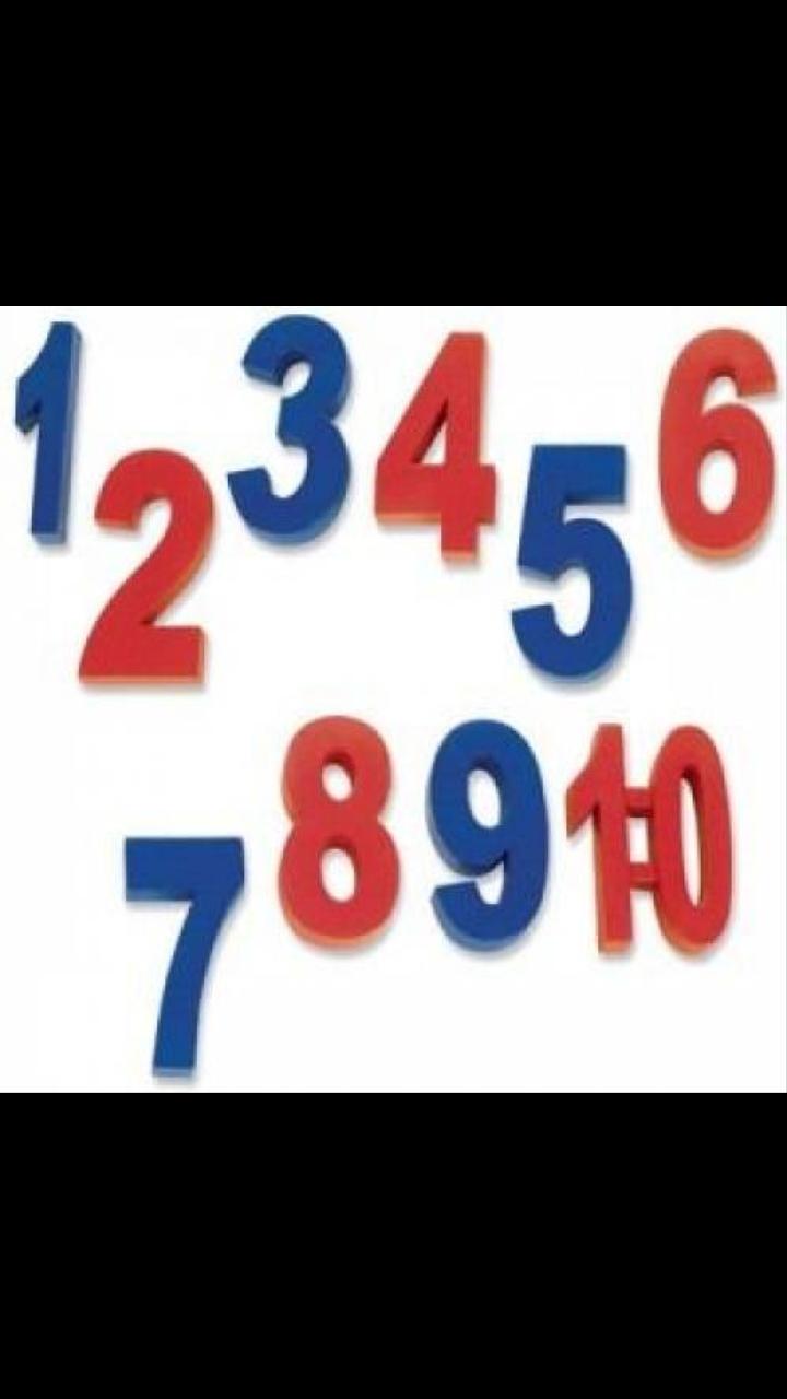 Minunile matematicii