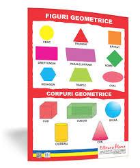 Forme geometrice cu chichite clasa a III a