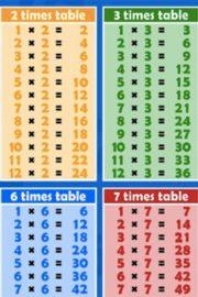 Înmulțirea cu 3, 5 și 7