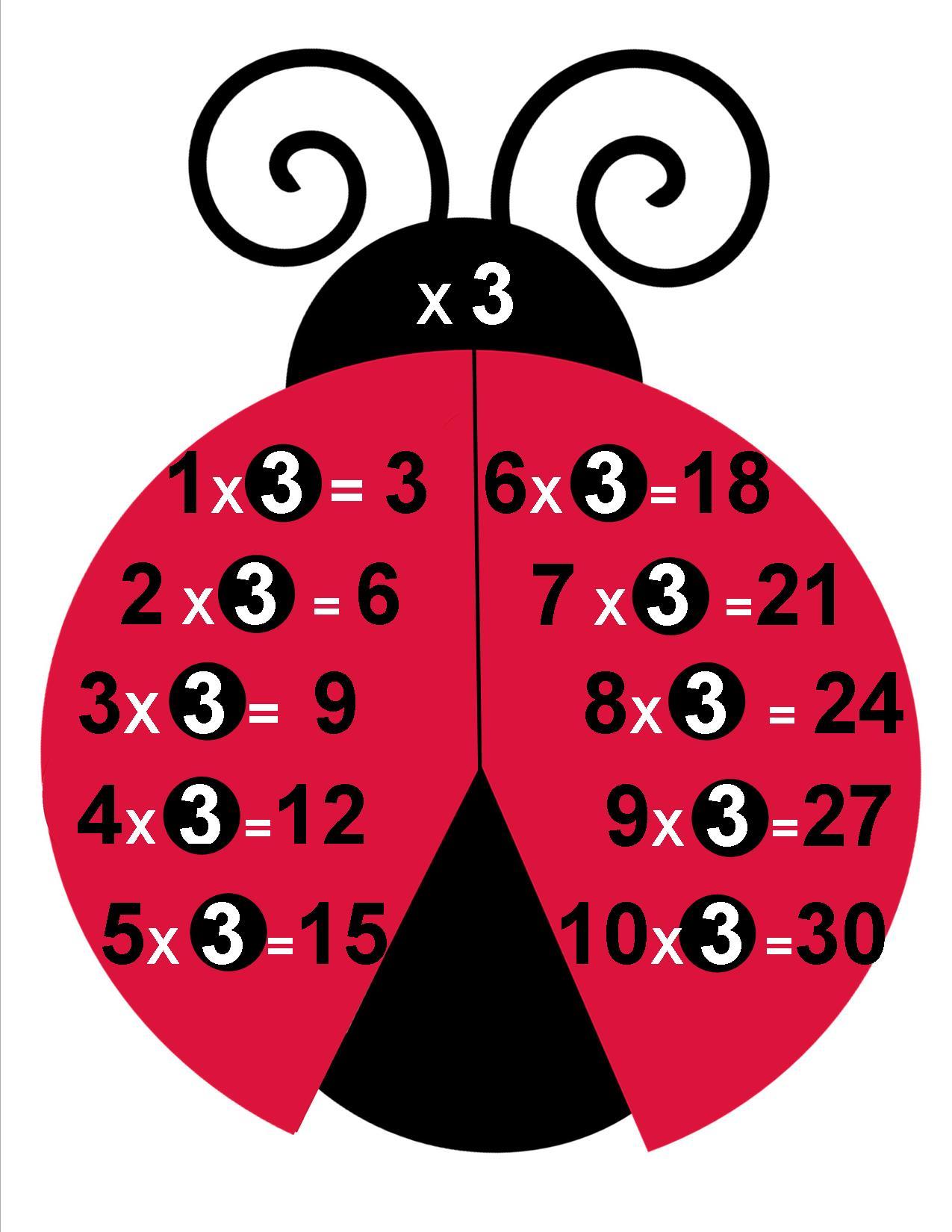 Înmulțirea cu cifra 3 part [3]