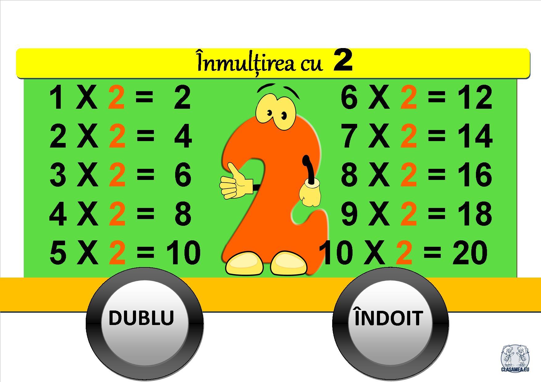Înmulțiri cu cifra 2 part [2]