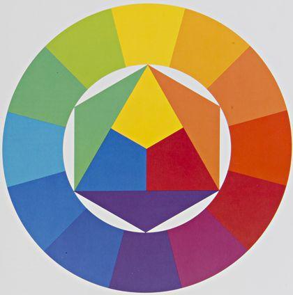 Culorile în limba franceza