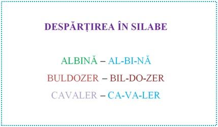 Despărțirea în silabe