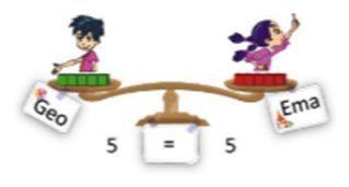 Matematica e tare!