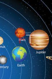 Pământul și Planetele