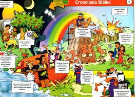 Personaje biblice cunoscute de copii