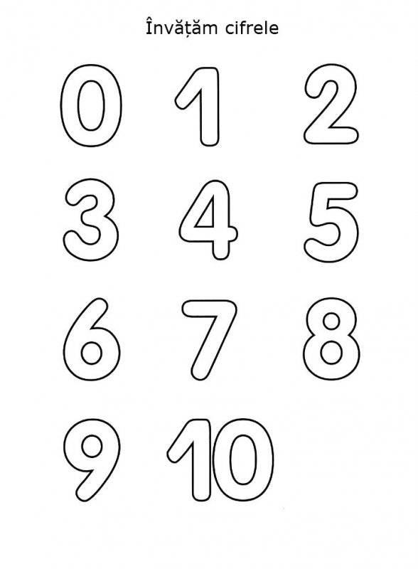 Test la matematica