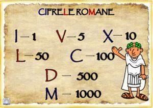 Cifrele romane  – [2]
