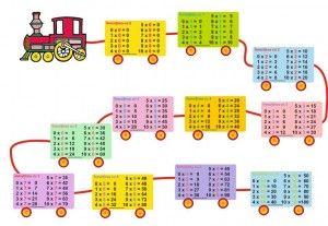 Matematica și înmulțirea