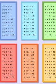 Inmmultirea numerelor