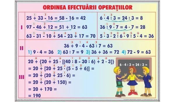 Ordinea efectuării operațiilor – [26]