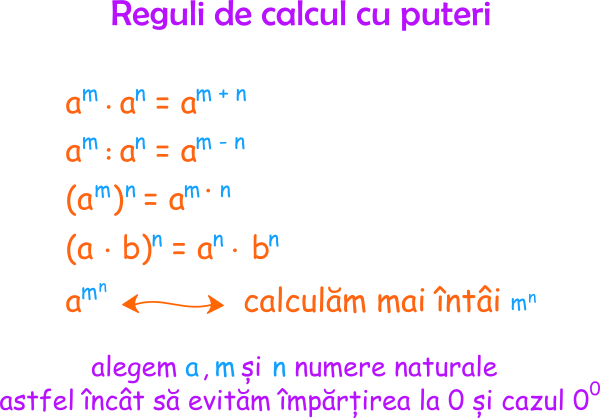 Reguli de calcul cu puteri – [2]