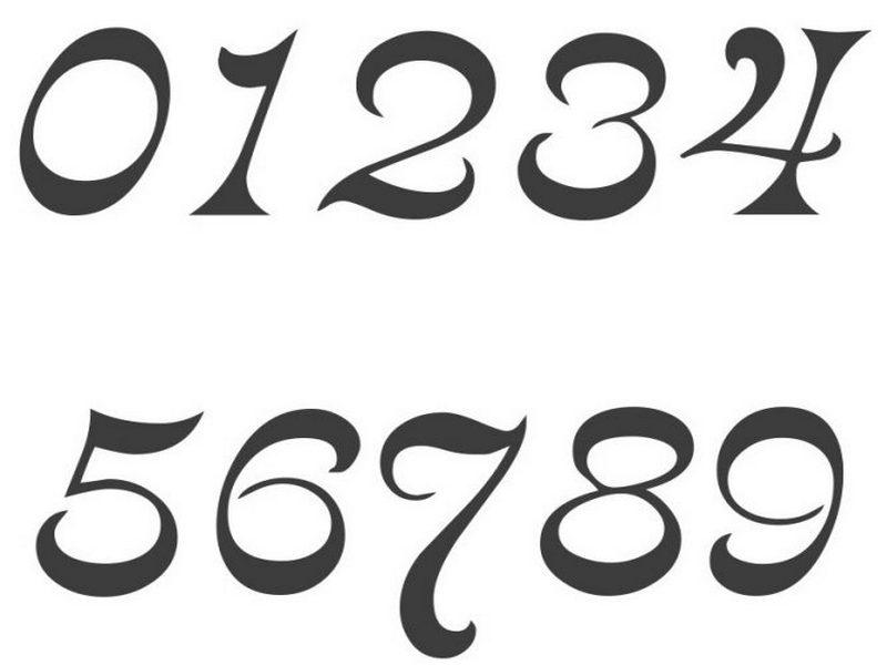 Scrierea și citirea numerelor naturale