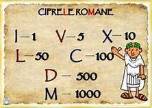 Să învățăm matematica – cifrele romane de la 1 la 10