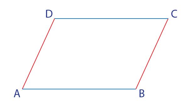 Teoreme ale paralelogramului