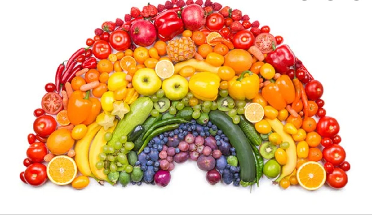 Fruits and vegetables – [4]